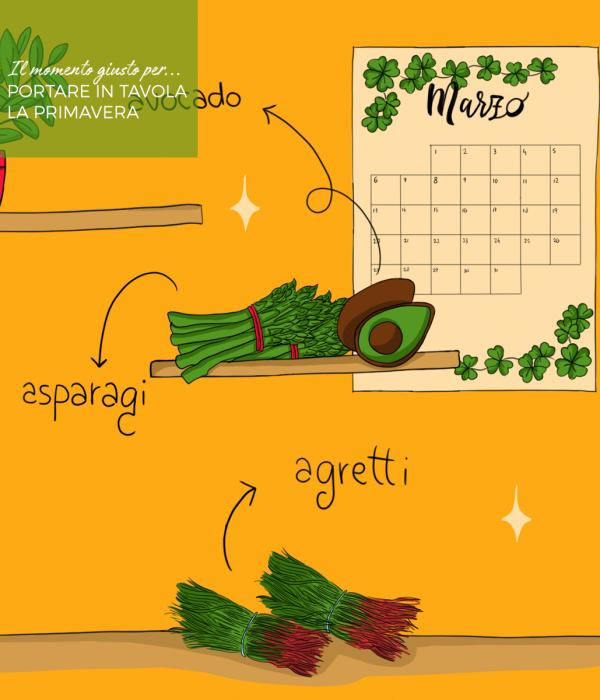 Illustrazione raffigurante tipici ingredienti della spesa di marzo